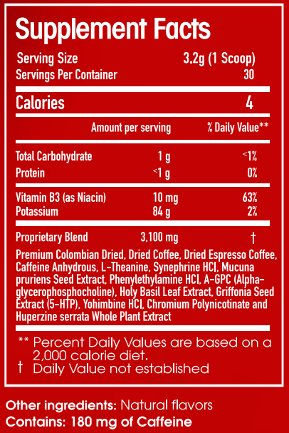 amplifei amp coffee facts